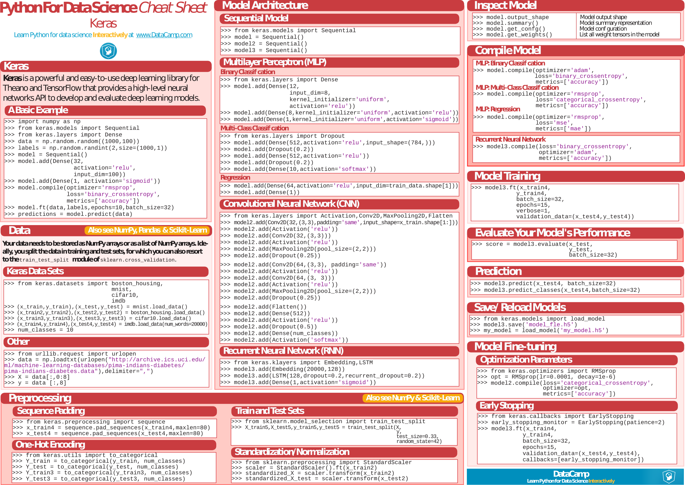 Scipy Stack Cheat Sheets - ugo_py_doc