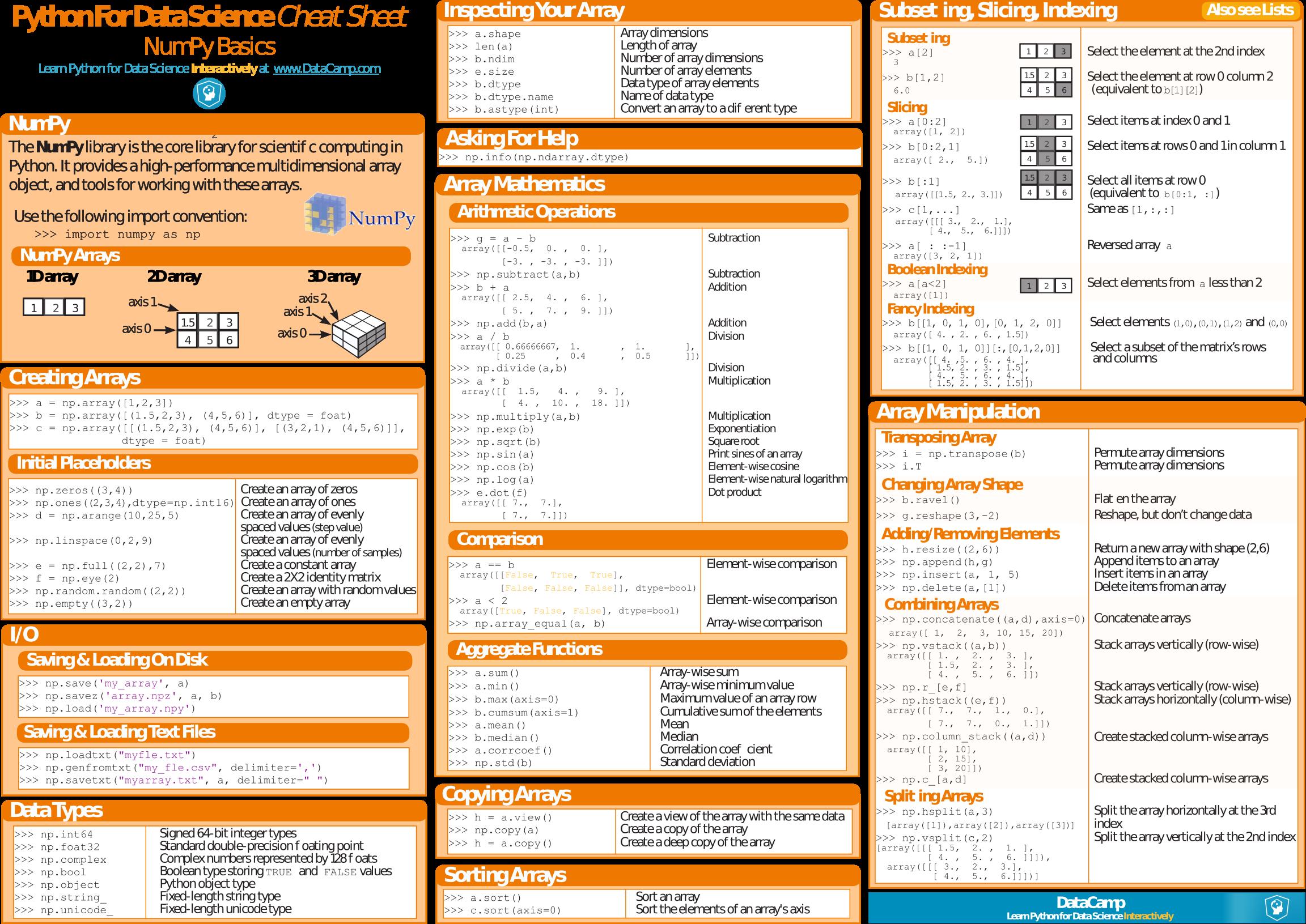 Scipy Stack Cheat Sheets - ugo_py_doc