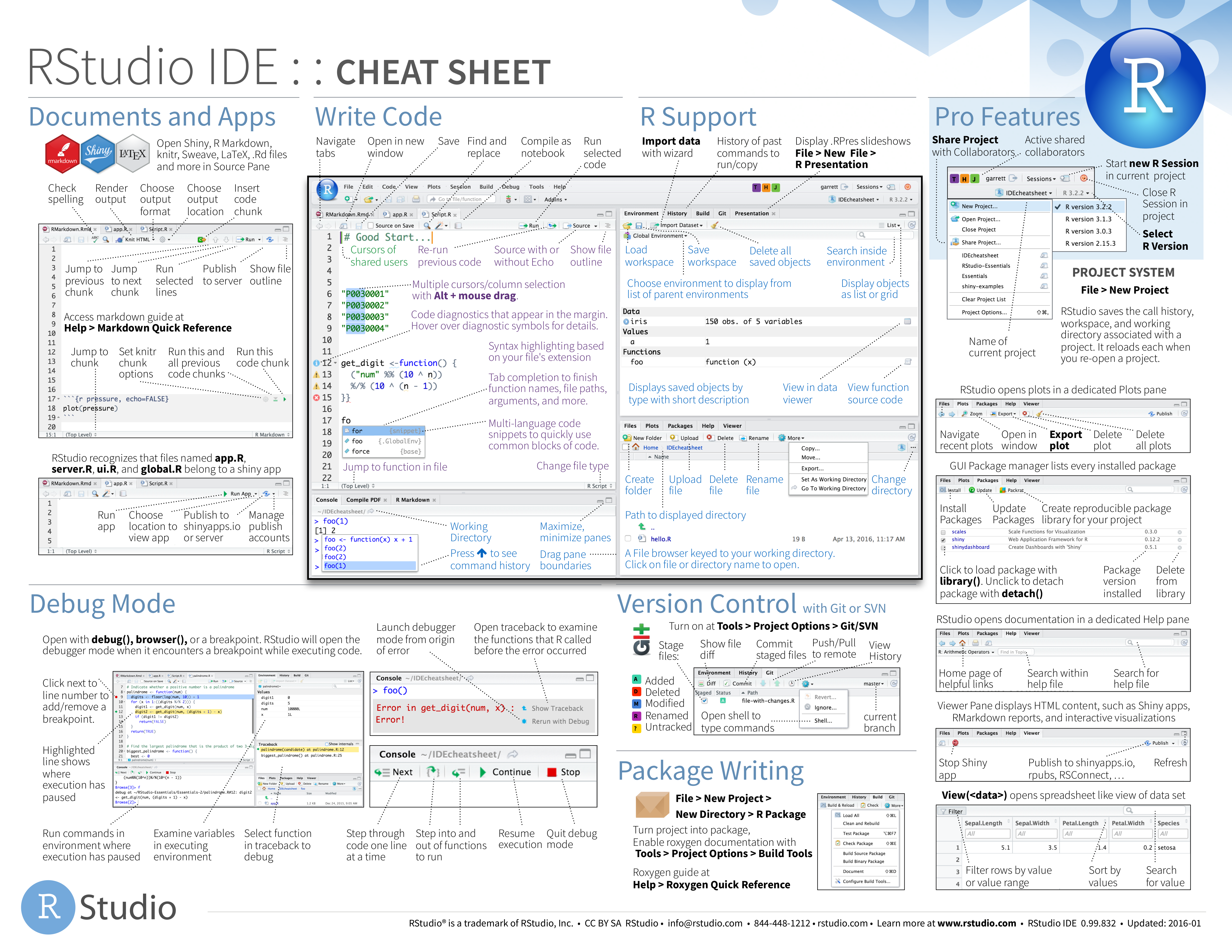 R Cheat Sheets