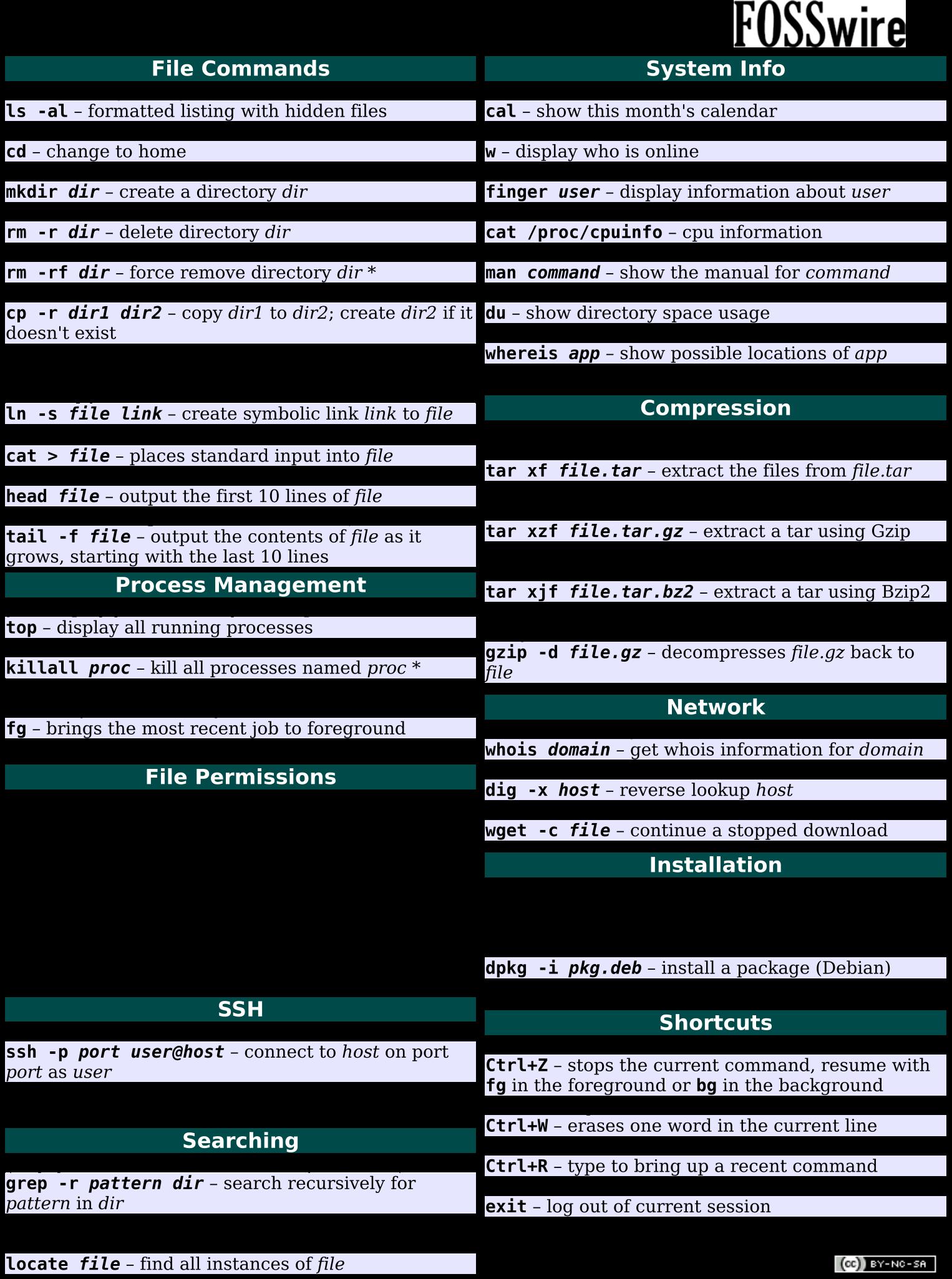 Linux Terminal Commands+pdf